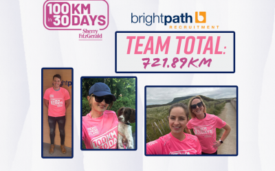 100km in 30 Days challenge completed by the Brightpath Recruitment team